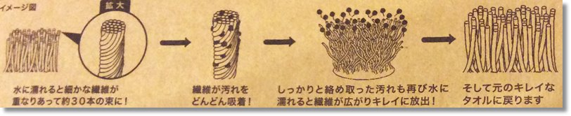 洗顔パルスイクロス 04