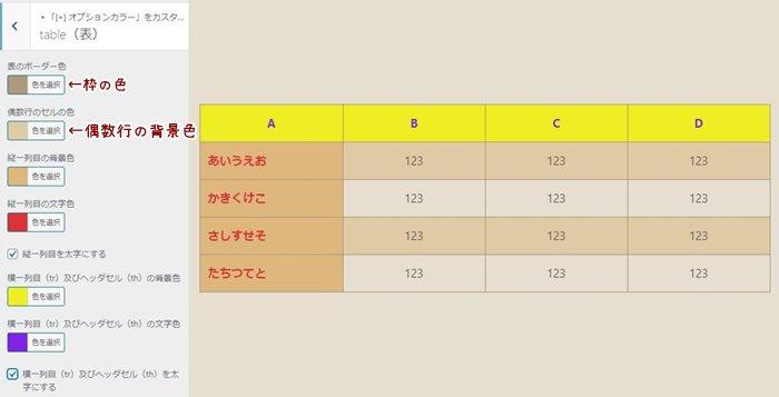 表テーブルアフィンガー5