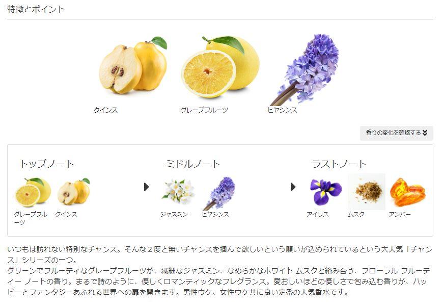 香りの定期便カラリア特徴
